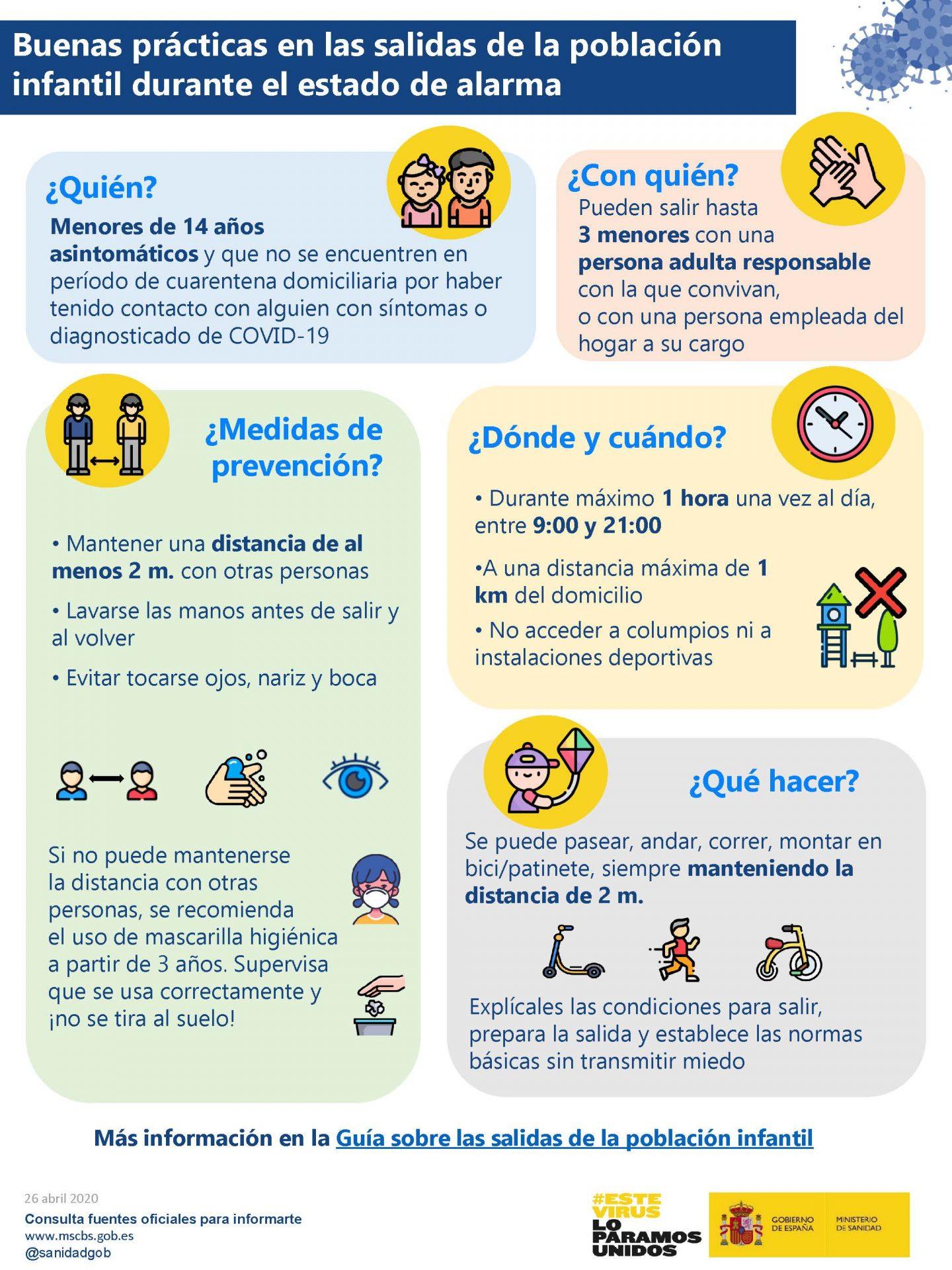 BUENAS PRÁCTICAS PARA LA SALIDA DE MENORES EN ESTADO DE ALARMA #COVID-19