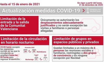 NUEVAS MEDIDAS ADOPTADAS EN LA COMUNIDAD VALENCIANA PARA ESTAS NAVIDADES Y HASTA EL 15 DE ENERO