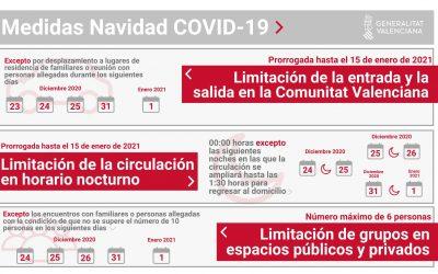 MEDIDAS NAVIDAD #COVID-19