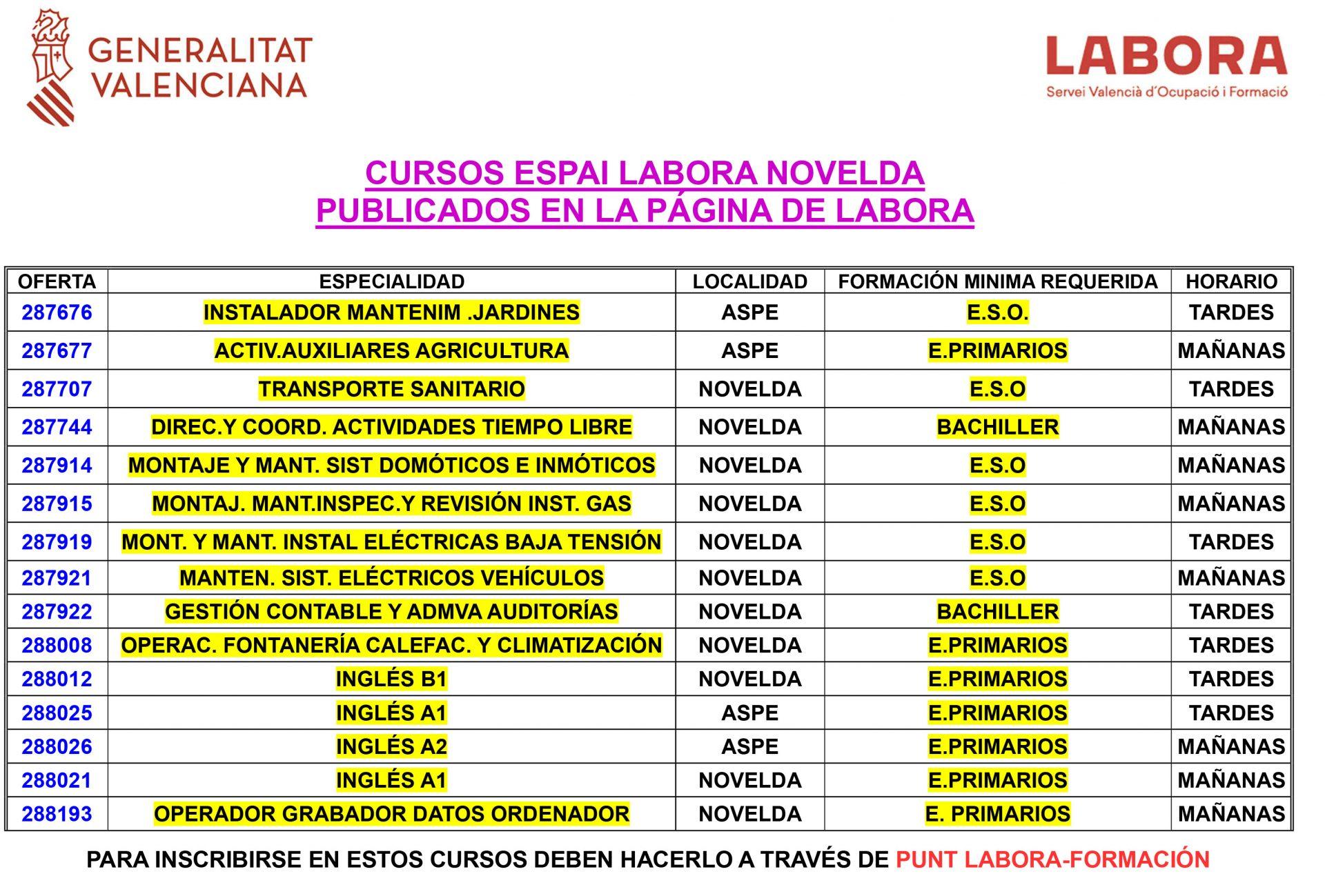 NUEVOS CURSOS EN LABORA NOVELDA