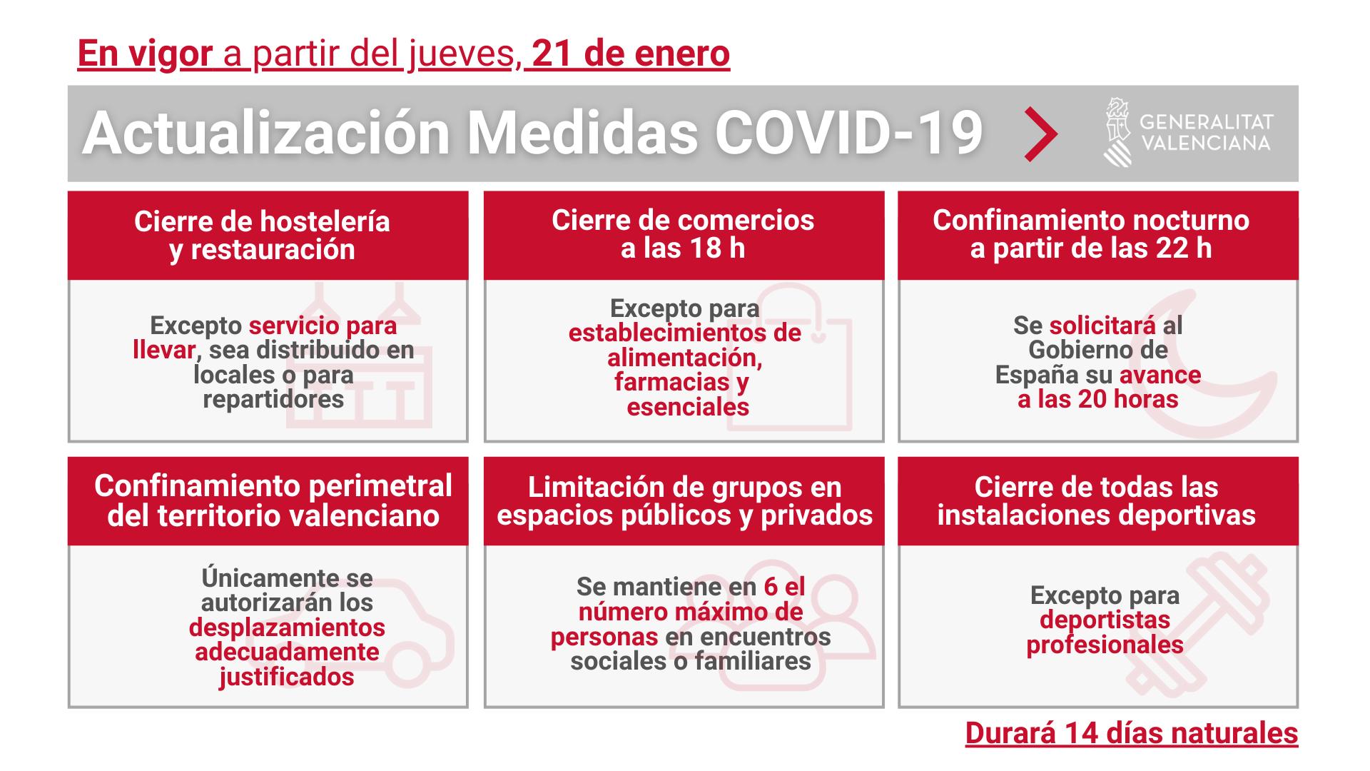 NUEVAS MEDIDAS #COVID19 A PARTIR DEL 21 DE ENERO