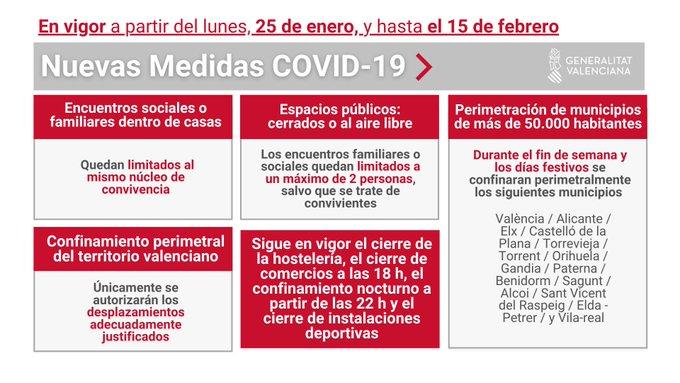 NUEVAS MEDIDAS COVID-19 HASTA EL 15 DE FEBRERO EN LA COMUNIDAD VALENCIANA