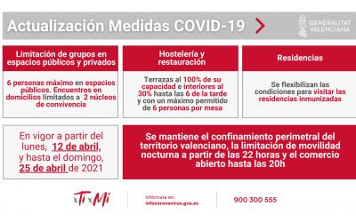 ACTUALIZACIÓN MEDIDAS COVID-19 HASTA EL 25 DE ABRIL