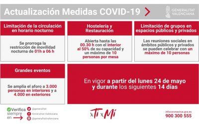 Actualización medidas COVID-19 en la Comunidad Valenciana