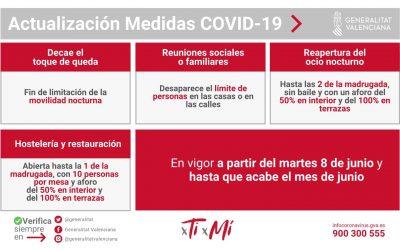 ACTUALIZACIÓN MEDIDAS COVID-19 DESDE EL 8 DE JUNIO