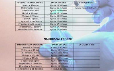 VACUNACIÓN MASIVA COVID-19 PARA LOS/AS NACIDOS/AS EN 1969, 1970 Y 1971